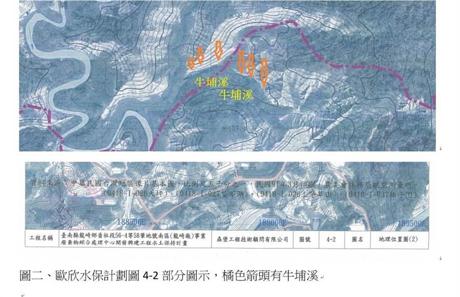 歐欣水土保持計畫圖。(台南環保聯盟提供,曹婷婷台南傳真)