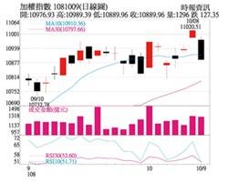操盤心法-指數強過國際股市,留意散熱、伺服器股
