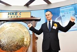 黃金周外賣燒 美團股價跟著飆