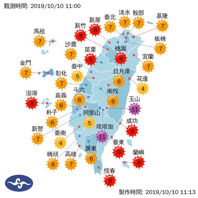 國慶連假期間,紫外線指數偏高。(翻攝自中央氣象局/林良齊台北傳真)