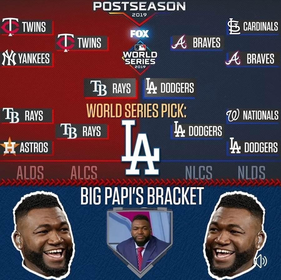 紅襪退役球星「老爹」歐提茲所預測的季後賽晉級隊伍,全數遭淘汰。(截自FOX Sports)
