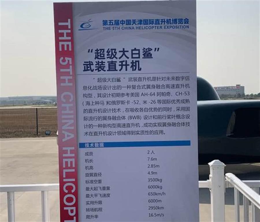 天津直升機國際博覽會上的超級大白鯊性能參數表。(圖/新浪微博@兵器雜誌)