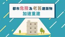 鼓勵危老建築重建 推動師成案最高得48萬