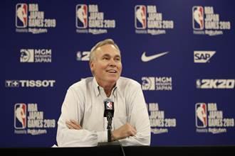 NBA》火箭教頭:莫瑞事件說什麼都錯