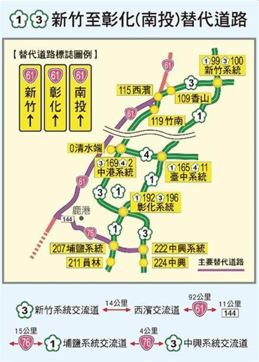 國1、國3新竹至彰化、南投路段替代道路示意圖。(苗栗縣政府提供/巫靜婷苗栗傳真)
