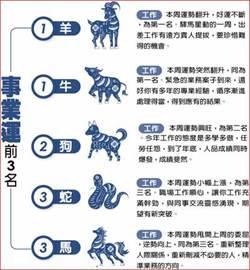 12生肖本周運勢 10/13~10/19
