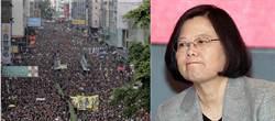 「今日香港,明日台灣」?網路投票結果讓小英臉綠了...