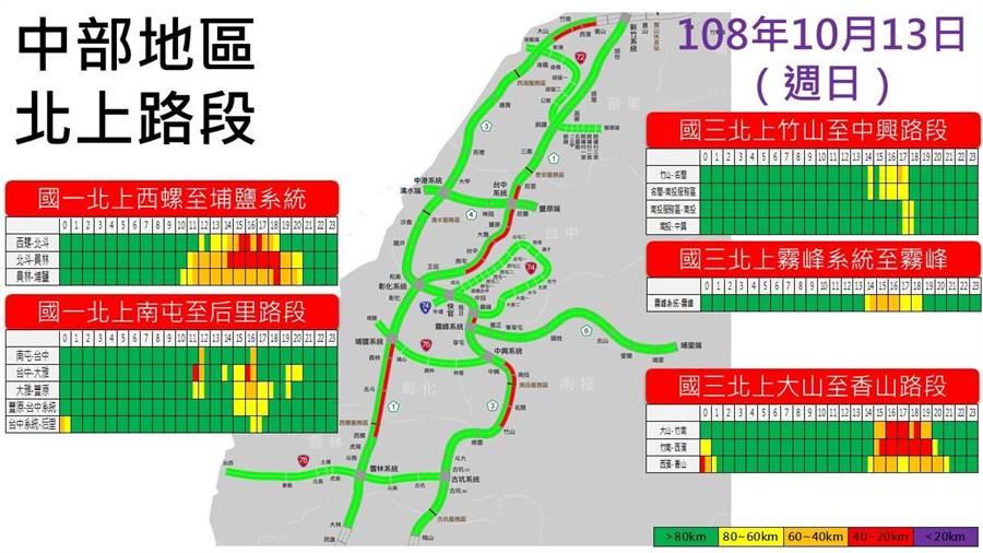 國慶連假第4天北部路段北上路況預報圖。(高公局提供)