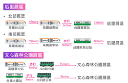 2020台灣燈會在台中 交通攻略公開