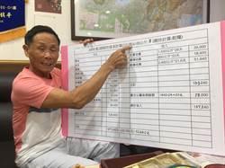 公糧收購價8年未調 新港稻農要求每公斤提高3元