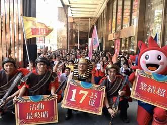 新竹大遠百周年慶開跑 41天拼17億業績
