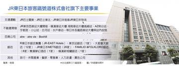 JR東日本洽租 點亮六福皇宮