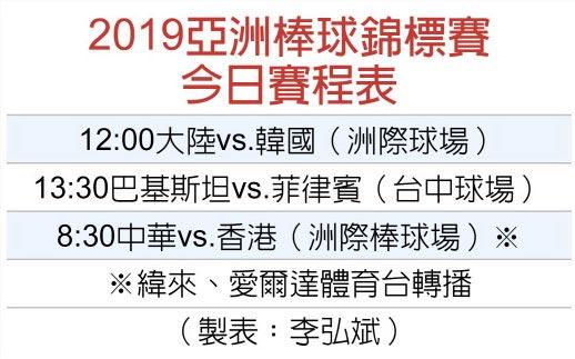 2019亞洲棒球錦標賽今日賽程表