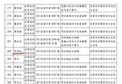 促轉會平反共產黨人 網友驚:中共代理人?