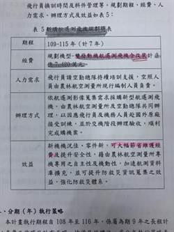 租機比購機便宜?陳吉仲慘被農委會報告打臉