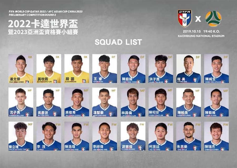 中華男足vs.澳洲24人正選名單。(中華足協提供/李弘斌傳真)