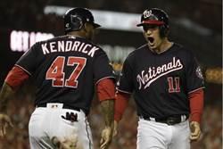 MLB》王建民前東家國民隊打進世界大賽