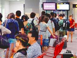 東南亞觀光客逃逸多 立院預算中心籲檢討