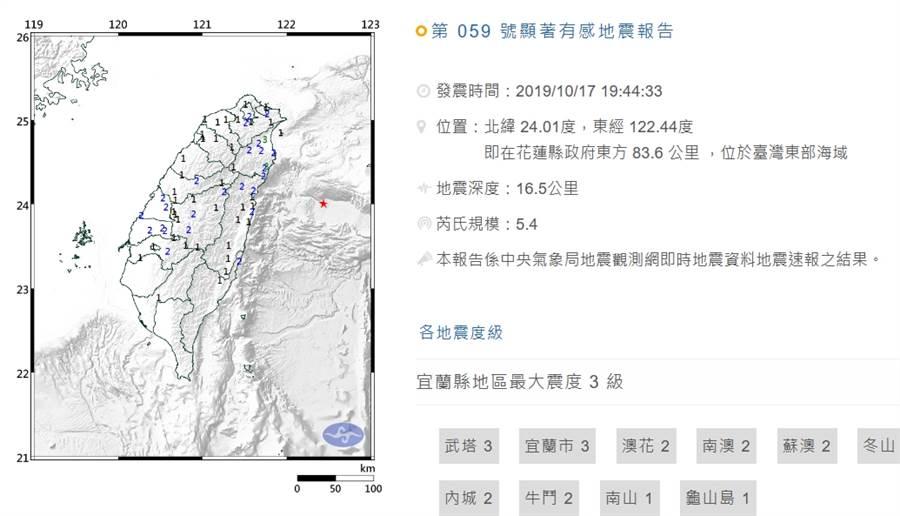 下午19:44花蓮發生規模5.4地震。(摘自中央氣象局)
