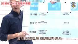 蔡韓長照政策對決 街頭調查結果超意外
