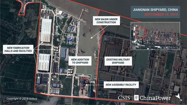 高解析衛星圖像顯示,上海江南造船正在擴建,專家認為,這可能是要打造更多航母。(CSIS/ChinaPower/Maxar Technologies and Airbus/路透)