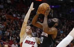 NBA》哈登又飆44分 這次火箭贏了