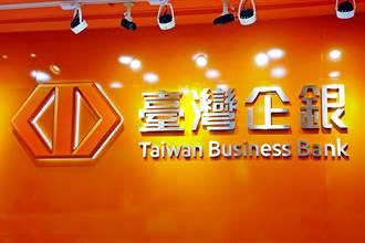 《金融股》臺企銀推兆元振興 已助2861家企業