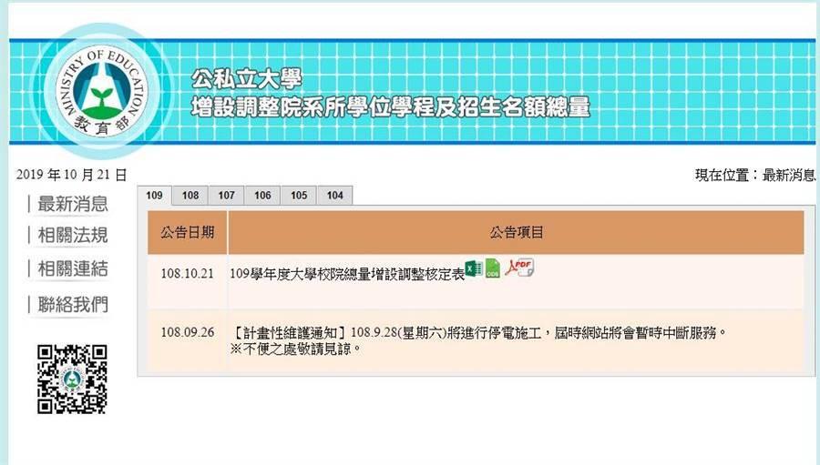 教育部今晚上網公布「一般公私立大學109學年度總量增設調整核定表」。(林志成攝)
