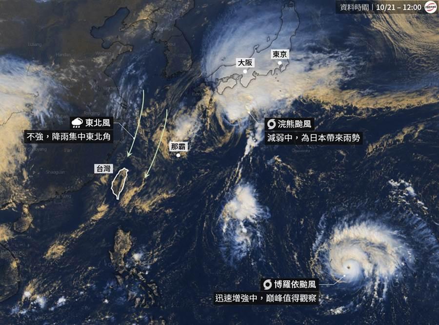 周二最低溫19度,氣象論壇揭雙颱下場。(圖/摘自台灣颱風論壇|天氣特急 FB)