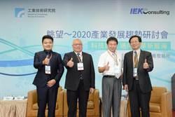 工研院IEKCQM:2020年製造業產值回到正成長