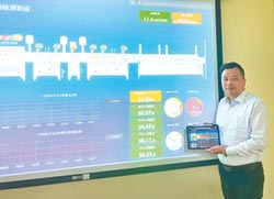 電路板智慧工廠 聯策提供應用方案