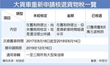 大貨車補申請退稅 12月16日前再退35萬