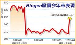 失智新藥敗部復活 Biogen市值一夕暴增130億美元