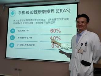 食道癌年輕化中榮推ERAS加速術後康復療程