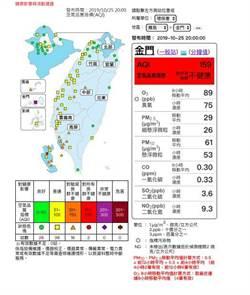 空氣品質拉警報 南台灣離島亮橘紅燈