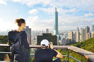世銀2020經商環境報告 台灣倒退2名!全球排名15 居4小龍之末