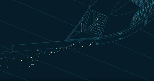 河川清理器的原理,攔補索會引導垃圾進入收集船裡。(圖/youtube)