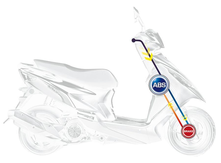 BOSCH ABS 10防鎖死剎車系統及輪速感知器,能有效避免輪胎鎖死,在溼滑路面也能保持操控。(SYM提供)