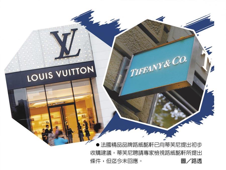 法國精品品牌路威酩軒已向蒂芙尼提出初步收購建議。蒂芙尼聘請專家檢視路威酩軒所提出條件,但迄今未回應。圖/路透