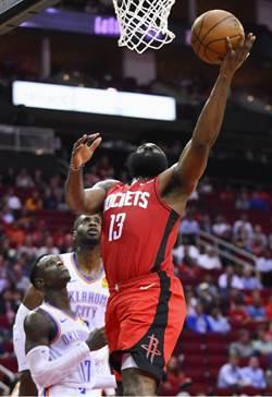 NBA》哈登罰進22球 火箭主場險勝雷霆