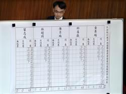 中選會委員同意權投票 5位被提名人皆過關