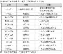 台灣高鐵「寒冬送暖 捐血傳愛」活動 11月開跑
