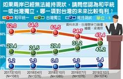 龐建國》去中國化就是台灣邊緣化