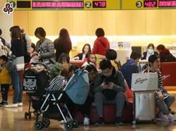觀光局修正貸款要點 旅宿業貸款可緩繳