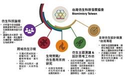 台灣仿生協會 邀您一起師法自然