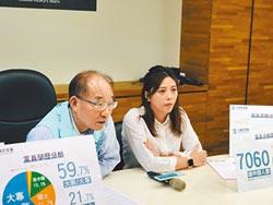 柯文哲:黃國昌會被民眾黨做掉