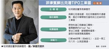 《台灣隊闖天下》系列之二-蘇國芳菲律賓打造TIPO智慧園 招手台商新南向