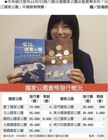 台江國家公園套幣 11月7日 開賣