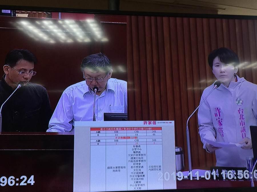 台北市議員許家蓓今在北市議會質詢提出,北市資安預算年年升,資安事件卻年年增。(游念育攝)