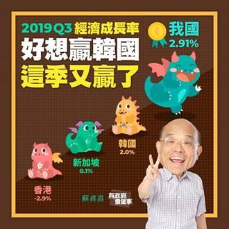 盧佳宜》台灣是四小龍之首,騙誰?